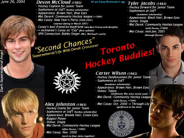 Toronto Hockey Guys