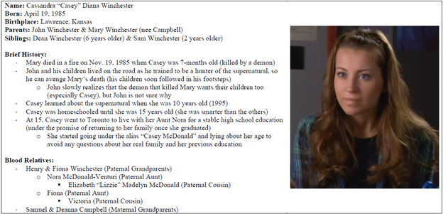 Casey Winchester Profile
